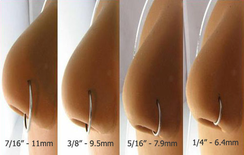 Piercing gauge thickness chart inches